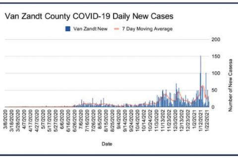 Canton at top for virus count